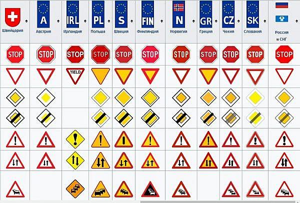 Дорожные знаки Европы