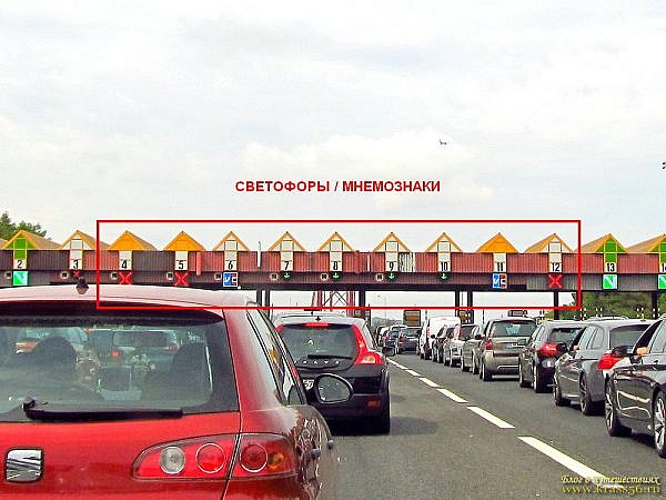 Оплата дорог в Европе