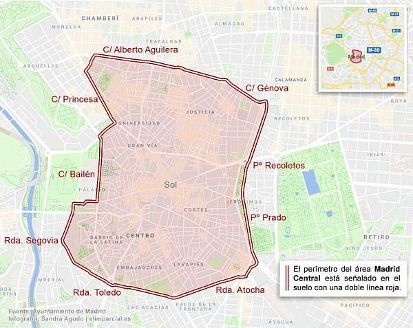 Мадрид ZEZ - план зоны нулевых выбросов в Мадриде