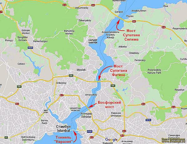 Мосты в Стамбуле