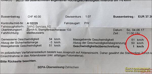 Штрафная квитанция Швейцария